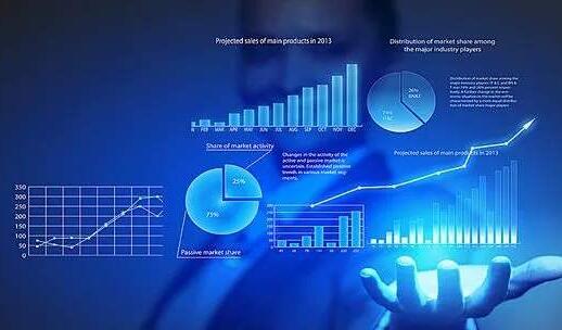 9月金融数据全面提升 支持实体经济效果显现